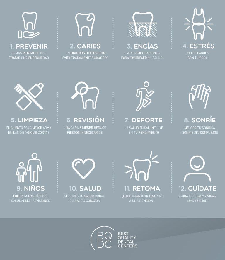 infografia razones dentista