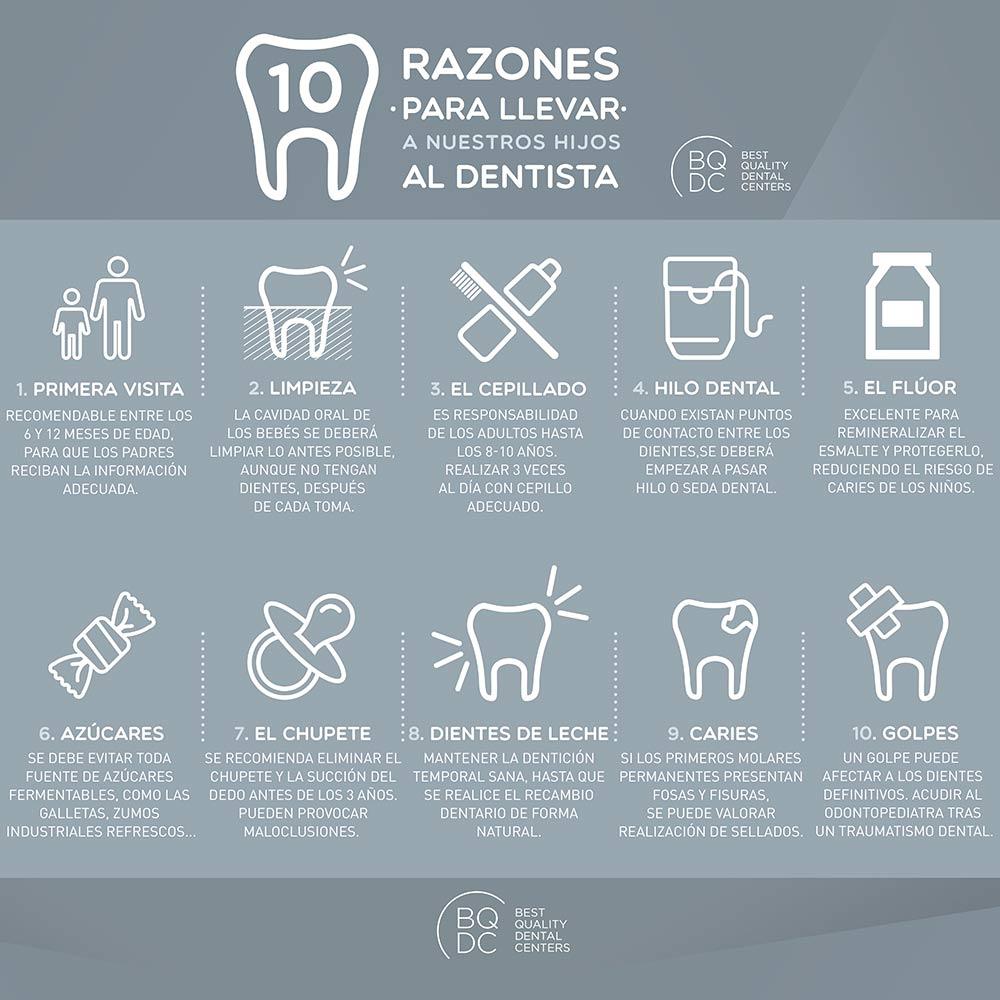 infografia-salud-dental-ninos