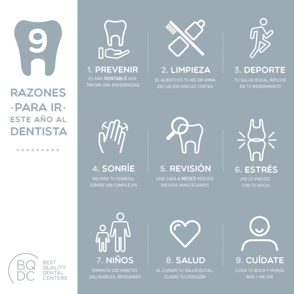 infografia razones ir dentista